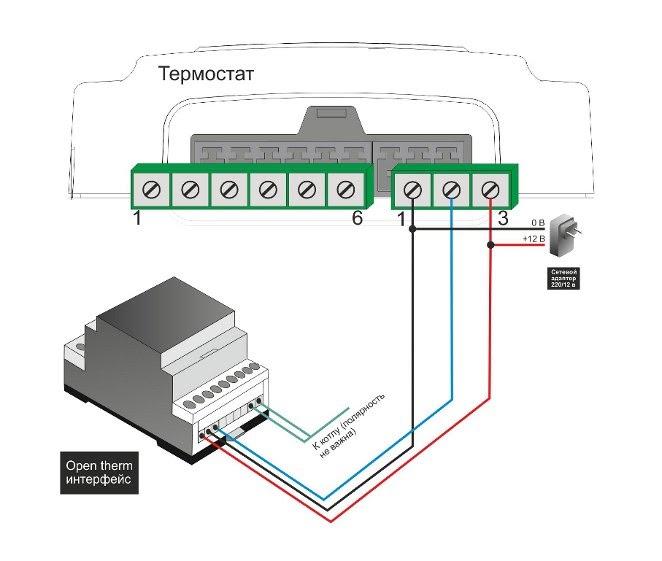 Инструкция к OpenTherm